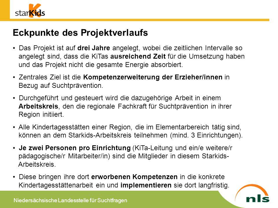 Niedersächsische Landesstelle für Suchtfragen Der StarKids-Arbeitskreis StarKids StarKidsDieser StarKids-Arbeitskreis ist das Herzstück des Projektes, von dem alle Impulse in die KiTas ausgehen.
