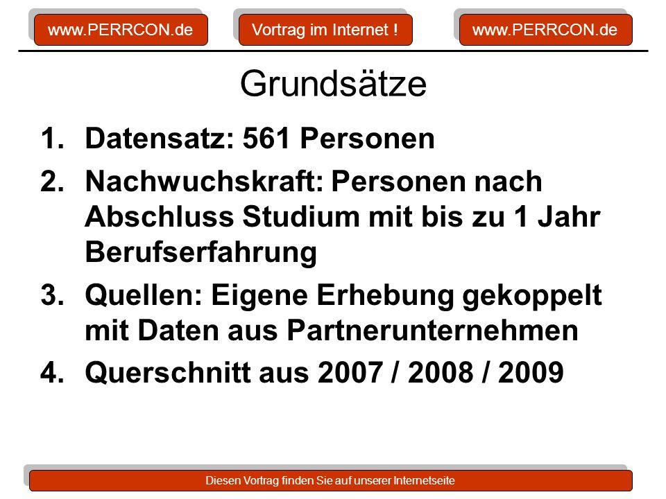 www.PERRCON.de Diesen Vortrag finden Sie auf unserer Internetseite Grundsätze 1.Datensatz: 561 Personen 2.Nachwuchskraft: Personen nach Abschluss Stud