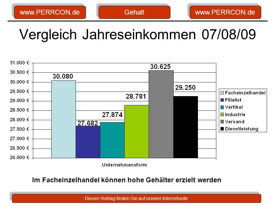 www.PERRCON.de Diesen Vortrag finden Sie auf unserer Internetseite Gehälter FEH 07/08/09 Gehalt Das Fehlen an entsprechenden Bewerbern ist vermutlich ein Grund, weshalb die Gehälter im Facheinzelhandel relativ konstant geblieben sind.