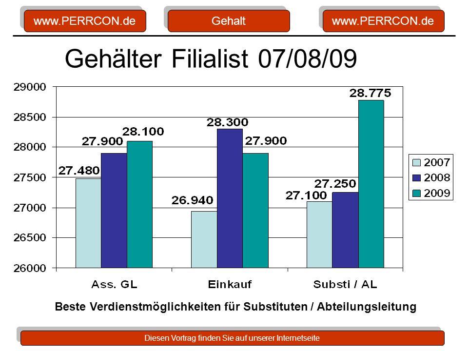 www.PERRCON.de Diesen Vortrag finden Sie auf unserer Internetseite Gehälter Vertikal Vertrieb 07/08/09 Im Verhältnis zum FEH sind die Gehälter als Substi / AL bei einem Vertikalen niedriger.