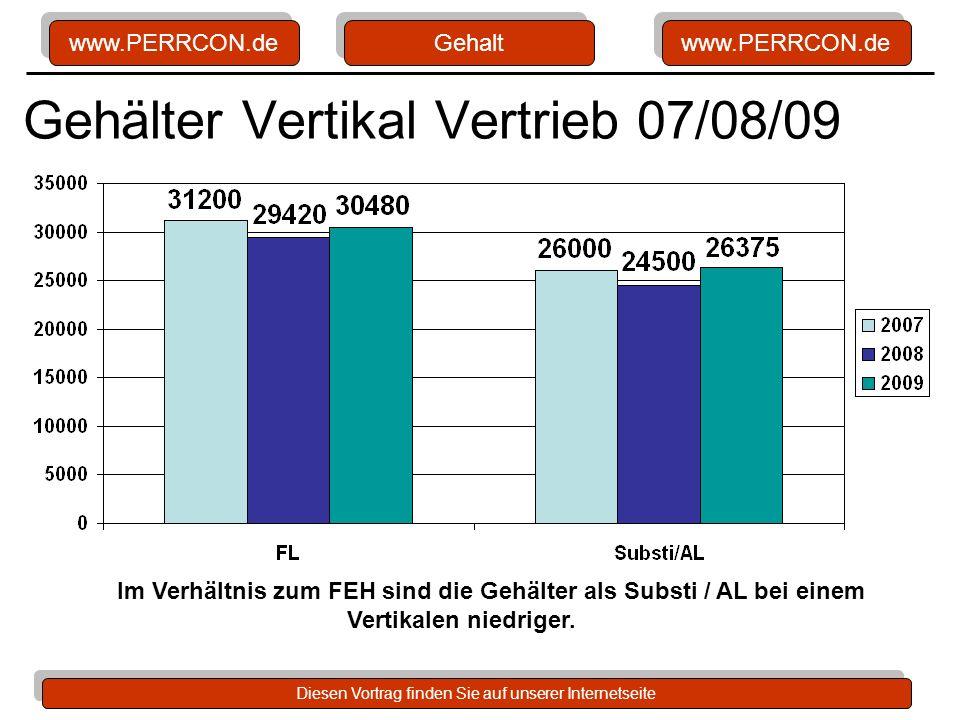 www.PERRCON.de Diesen Vortrag finden Sie auf unserer Internetseite Gehälter Vertikal Produkt 07/08/09 Tendenziell steigen die Gehälter im Bereich Produkt bei den Vertikalen