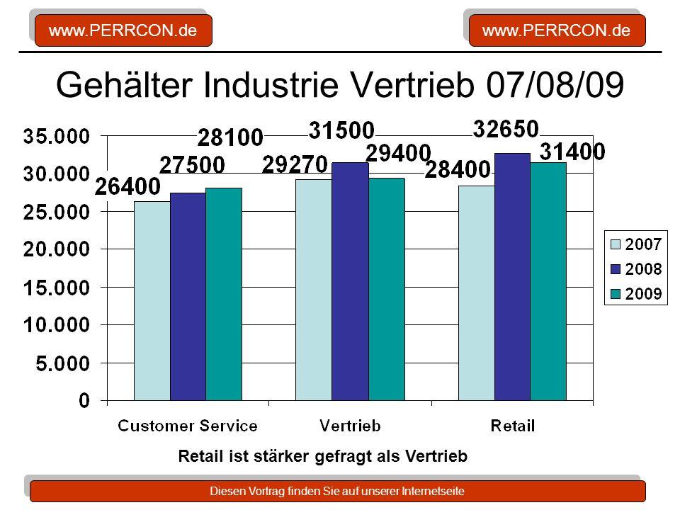 www.PERRCON.de Diesen Vortrag finden Sie auf unserer Internetseite Gehälter Industrie Vertrieb 07/08/09 Retail ist stärker gefragt als Vertrieb