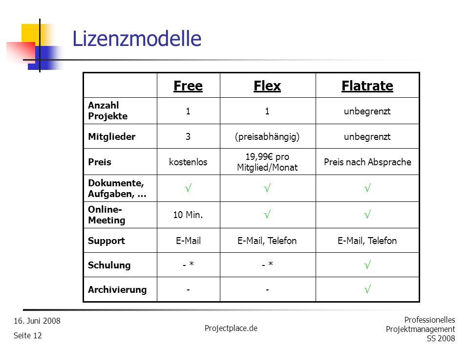Professionelles Projektmanagement SS 2008 16. Juni 2008 Projectplace.de Seite 11 Handbücher und Support Handbücher: - Kurzanleitung - Handbuch Project