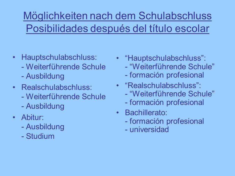 Möglichkeiten nach dem Schulabschluss Posibilidades después del título escolar Hauptschulabschluss: - Weiterführende Schule - Ausbildung Realschulabsc