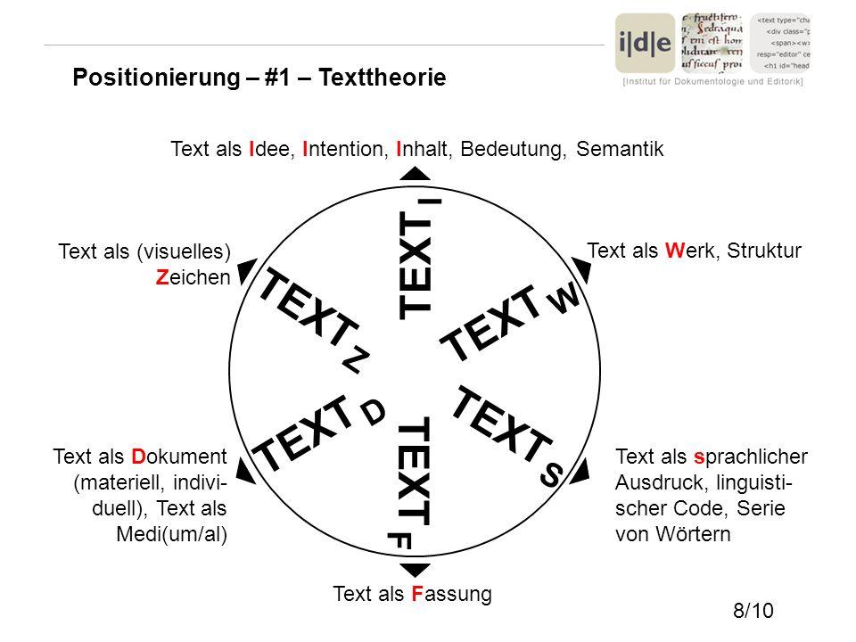 Positionierung – #1 – Texttheorie TEXT I S D W F Z Text als Idee, Intention, Inhalt, Bedeutung, Semantik Text als sprachlicher Ausdruck, linguisti- sc