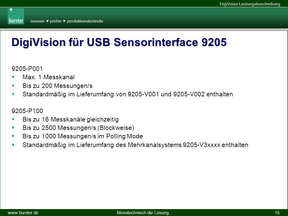 messen prüfen produktionskontrolle Messtechnisch die Lösung.www.burster.de DigiVision Leistungsbeschreibung 14.11.2013 15 DigiVision für USB Sensorint