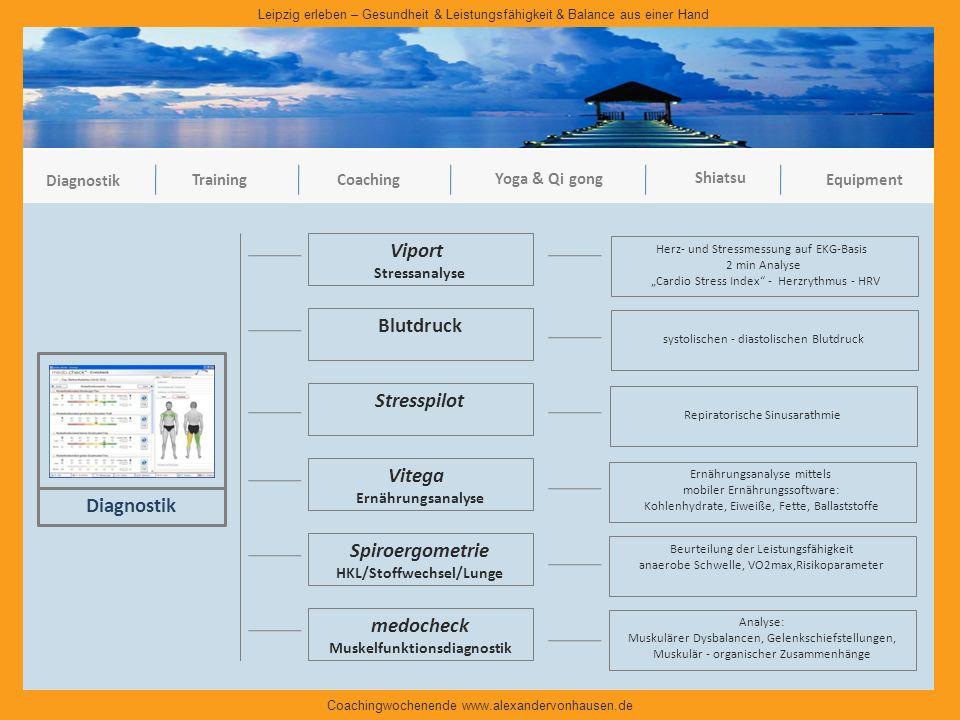 TrainingCoaching Shiatsu Yoga & Qi gong Equipment Diagnostik Coachingwochenende www.alexandervonhausen.de Leipzig erleben – Gesundheit & Leistungsfähi
