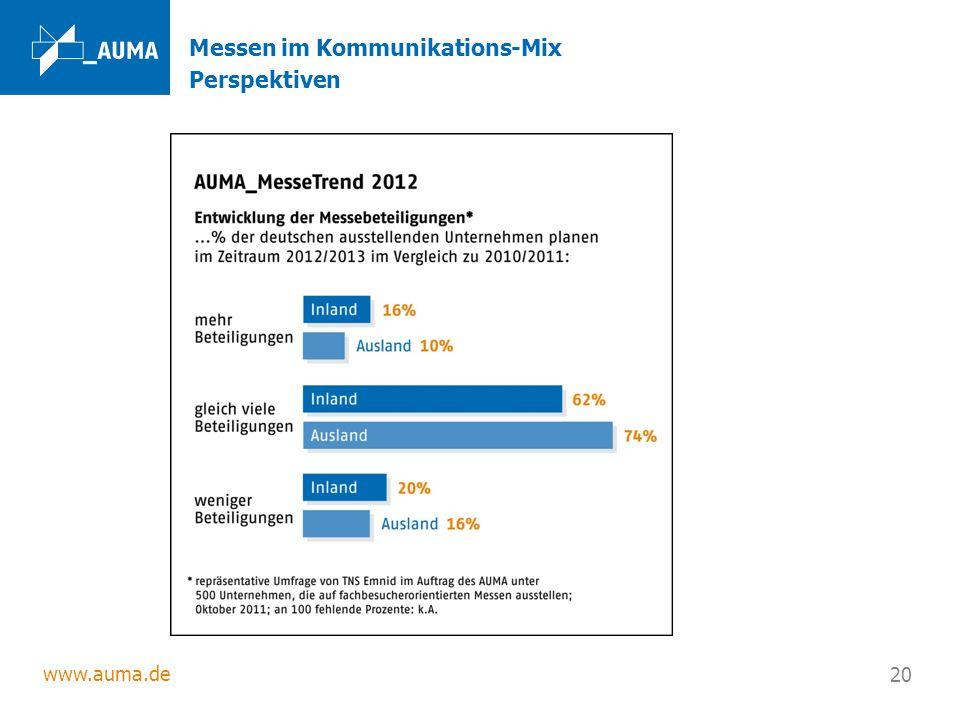 www.auma.de 20 Messen im Kommunikations-Mix Perspektiven