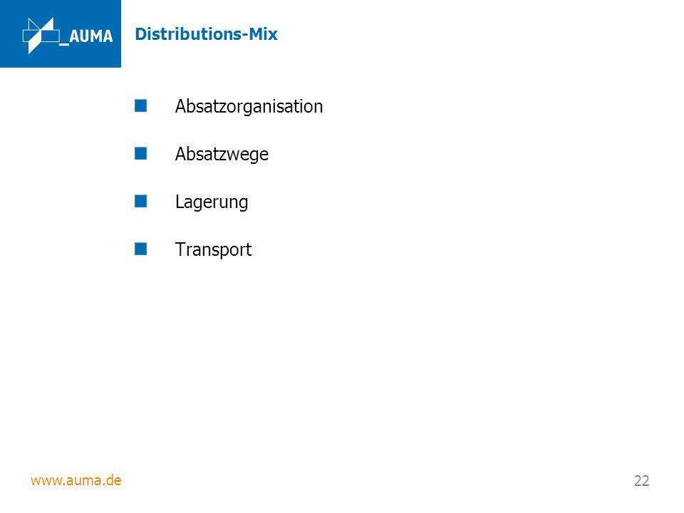 www.auma.de 22 Distributions-Mix Absatzorganisation Absatzwege Lagerung Transport