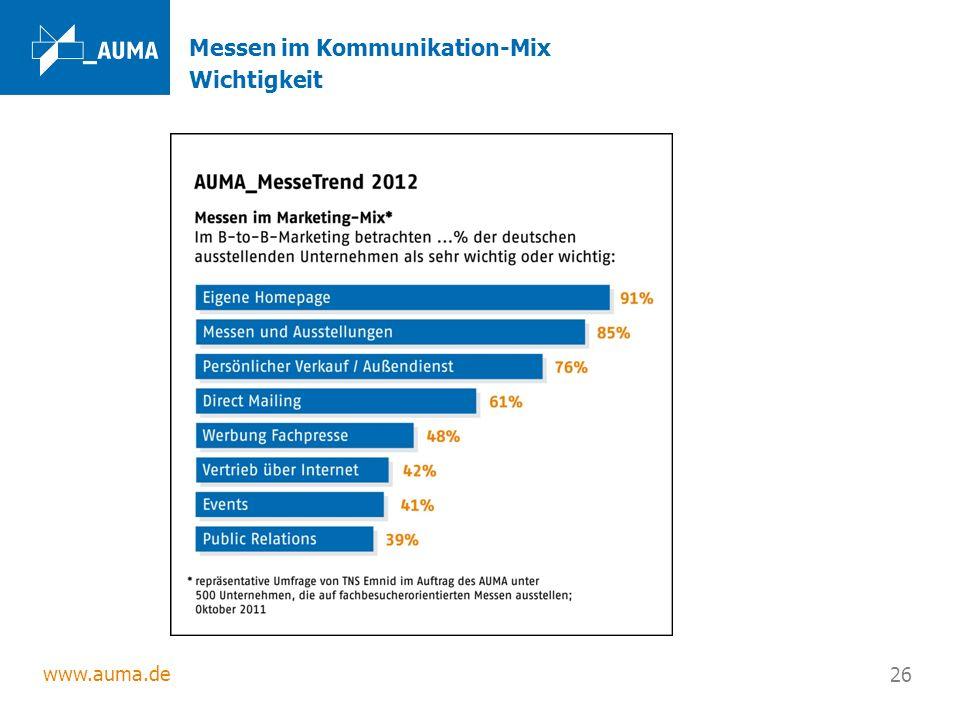 www.auma.de 26 Messen im Kommunikation-Mix Wichtigkeit