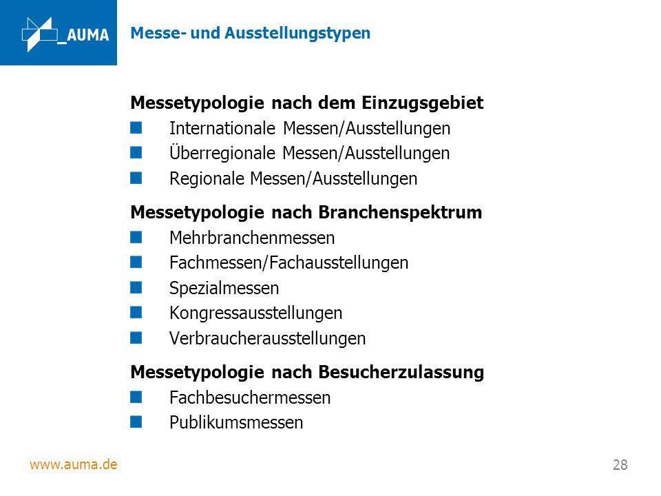 www.auma.de 28 Messe- und Ausstellungstypen Messetypologie nach dem Einzugsgebiet Internationale Messen/Ausstellungen Überregionale Messen/Ausstellung