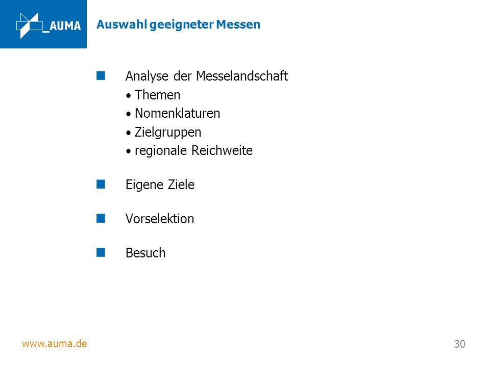 www.auma.de 30 Auswahl geeigneter Messen Analyse der Messelandschaft Themen Nomenklaturen Zielgruppen regionale Reichweite Eigene Ziele Vorselektion B
