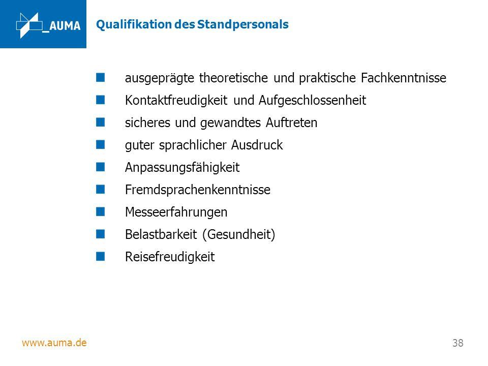 www.auma.de 38 Qualifikation des Standpersonals ausgeprägte theoretische und praktische Fachkenntnisse Kontaktfreudigkeit und Aufgeschlossenheit siche