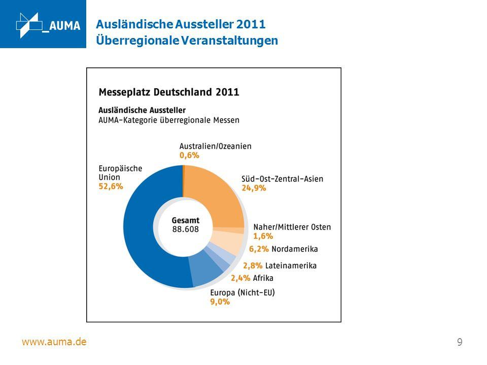 www.auma.de 9 Ausländische Aussteller 2011 Überregionale Veranstaltungen