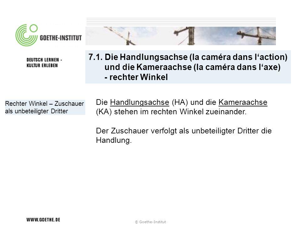 © Goethe-Institut Rechter Winkel – Zuschauer als unbeteiligter Dritter Die Handlungsachse (HA) und die Kameraachse (KA) stehen im rechten Winkel zuein