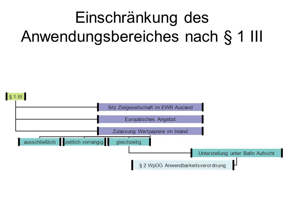 Einschränkung des Anwendungsbereiches nach § 1 III § 1 III Sitz Zielgesellschaft im EWR Ausland Europäisches Angebot Zulassung Wertpapiere im Inland a
