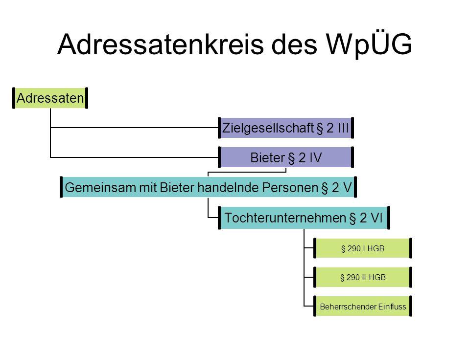 Adressatenkreis des WpÜG Adressaten Zielgesellschaft § 2 III Bieter § 2 IV Gemeinsam mit Bieter handelnde Personen § 2 V Tochterunternehmen § 2 VI § 2