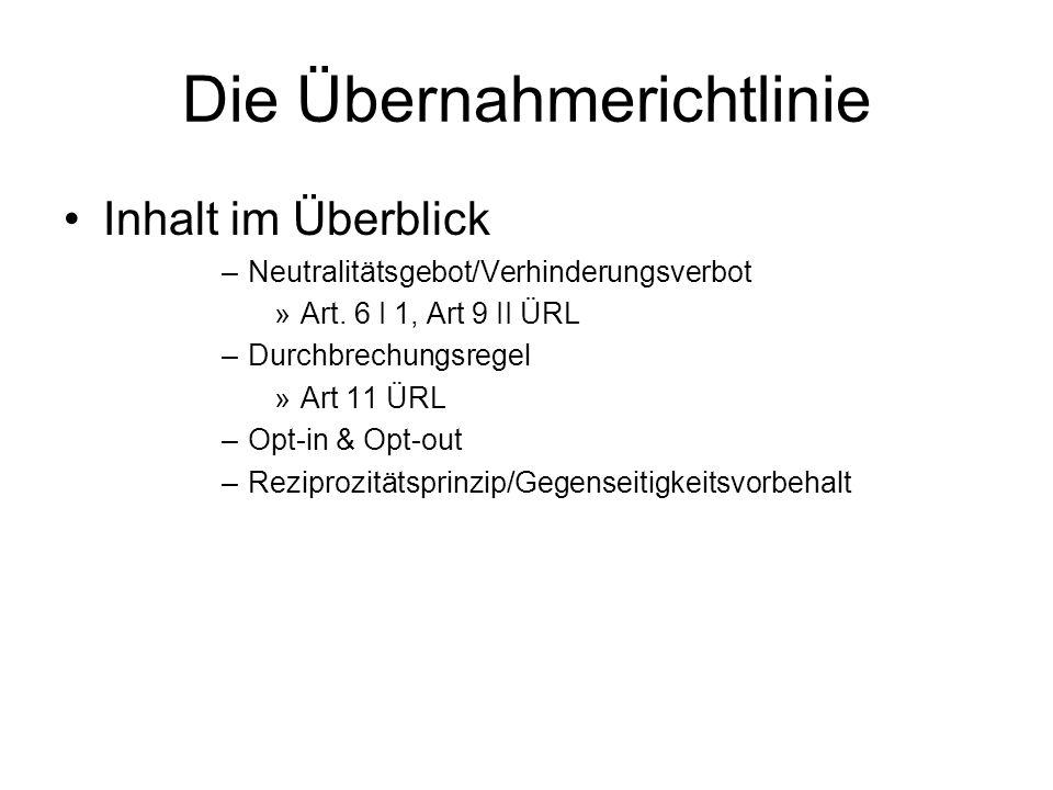 Die Übernahmerichtlinie Inhalt im Überblick –Neutralitätsgebot/Verhinderungsverbot »Art.
