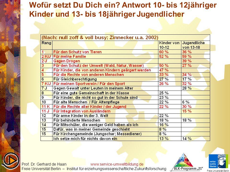 Wofür setzt Du Dich ein? Antwort 10- bis 12jähriger Kinder und 13- bis 18jähriger Jugendlicher Prof. Dr. Gerhard de Haan www.service-umweltbildung.de