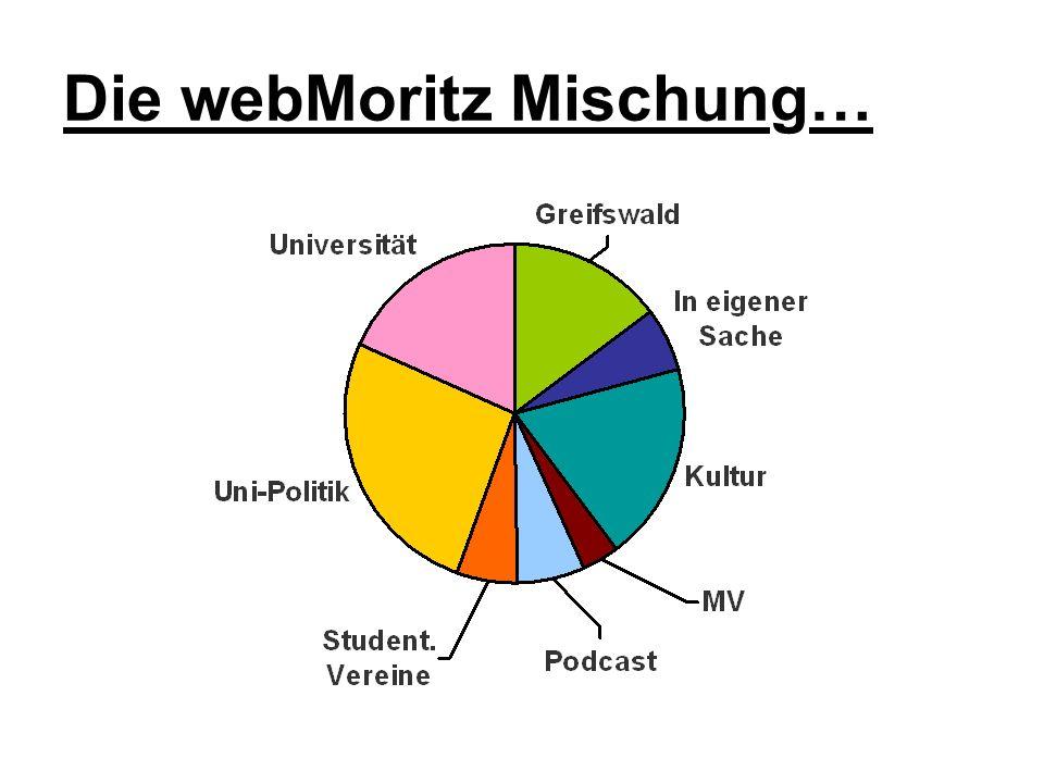 Die webMoritz Mischung…