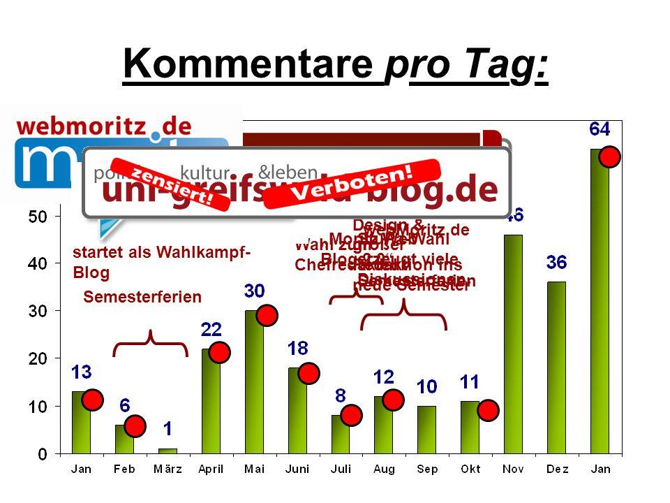 Kommentare pro Tag: Semesterferien Moritz Web Blog 2.0 StuPa.