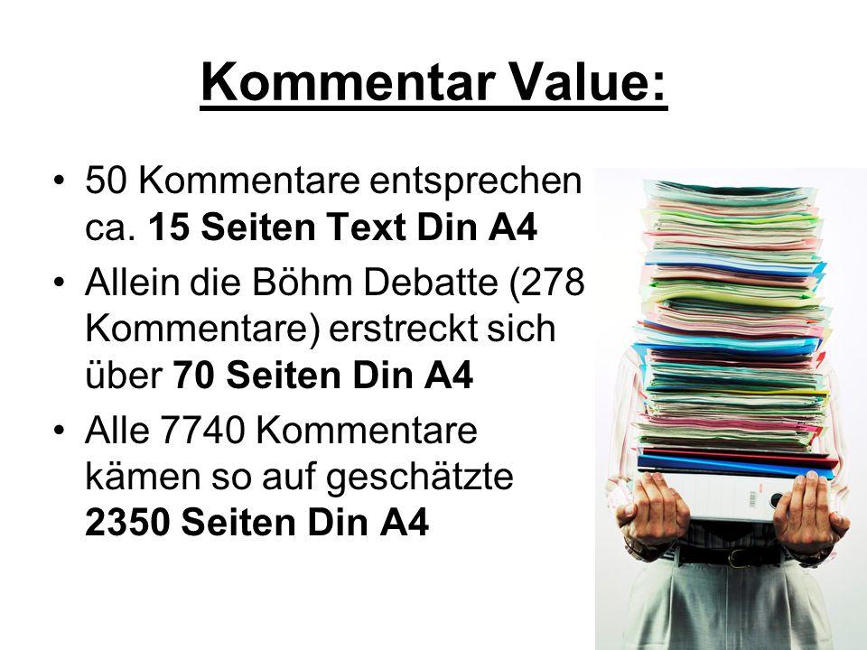 Kommentar Value: 50 Kommentare entsprechen ca. 15 Seiten Text Din A4 Allein die Böhm Debatte (278 Kommentare) erstreckt sich über 70 Seiten Din A4 All