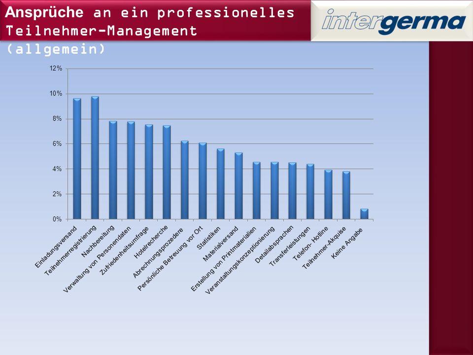 Ansprüche an ein professionelles Teilnehmer-Management (allgemein)