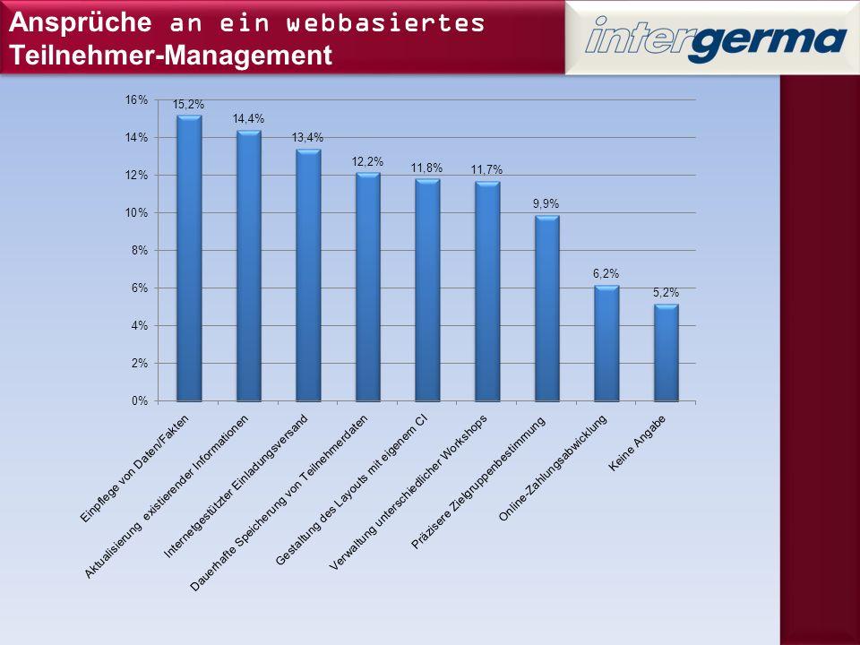 Ansprüche an ein webbasiertes Teilnehmer-Management