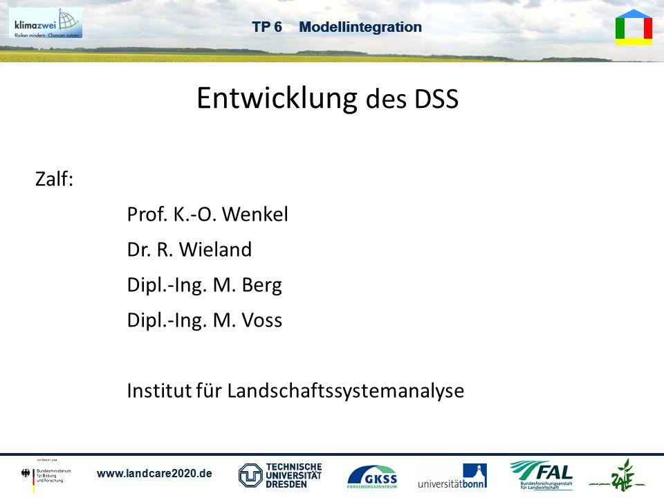 www.landcare2020.de TP 6 Modellintegration Entwicklung des DSS Zalf: Prof. K.-O. Wenkel Dr. R. Wieland Dipl.-Ing. M. Berg Dipl.-Ing. M. Voss Institut