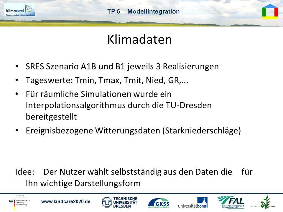 www.landcare2020.de TP 6 Modellintegration Klimadaten SRES Szenario A1B und B1 jeweils 3 Realisierungen Tageswerte: Tmin, Tmax, Tmit, Nied, GR,... Für
