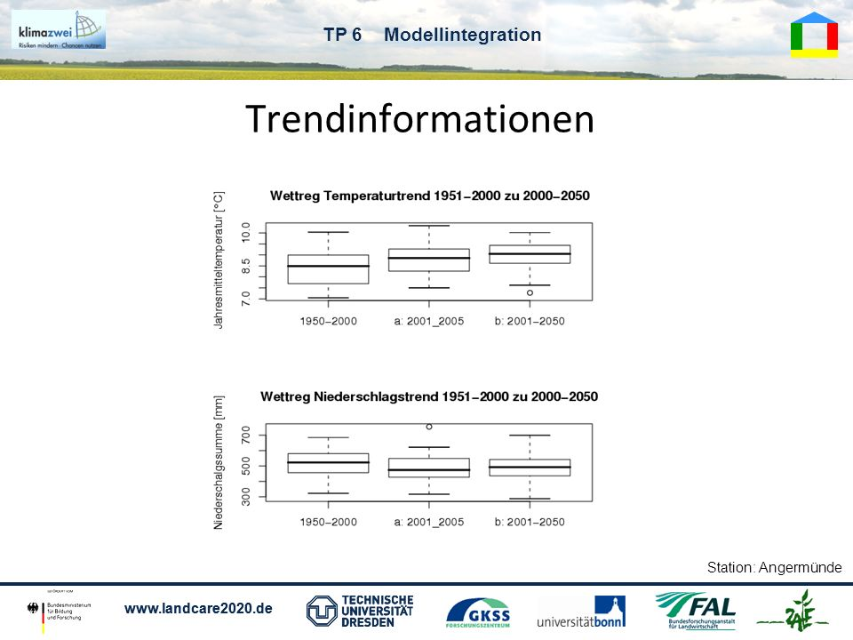 www.landcare2020.de TP 6 Modellintegration Trendinformationen Station: Angermünde