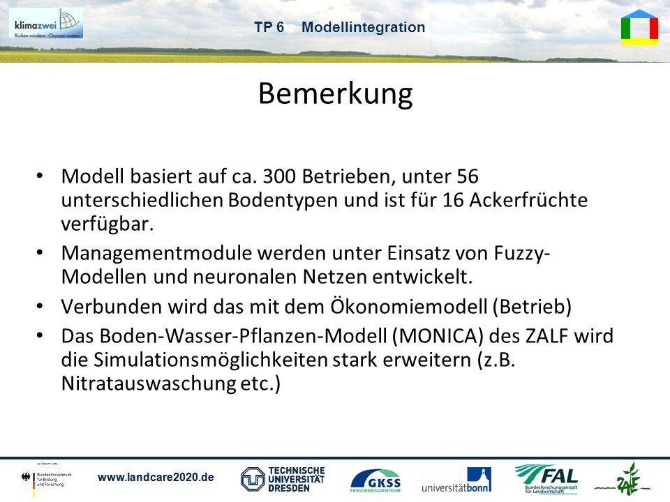 www.landcare2020.de TP 6 Modellintegration Bemerkung Modell basiert auf ca. 300 Betrieben, unter 56 unterschiedlichen Bodentypen und ist für 16 Ackerf