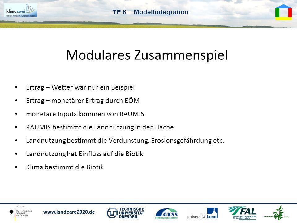 www.landcare2020.de TP 6 Modellintegration Modulares Zusammenspiel Ertrag – Wetter war nur ein Beispiel Ertrag – monetärer Ertrag durch EÖM monetäre I