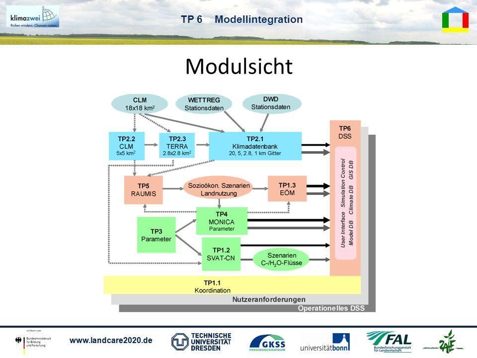 www.landcare2020.de TP 6 Modellintegration Modulsicht