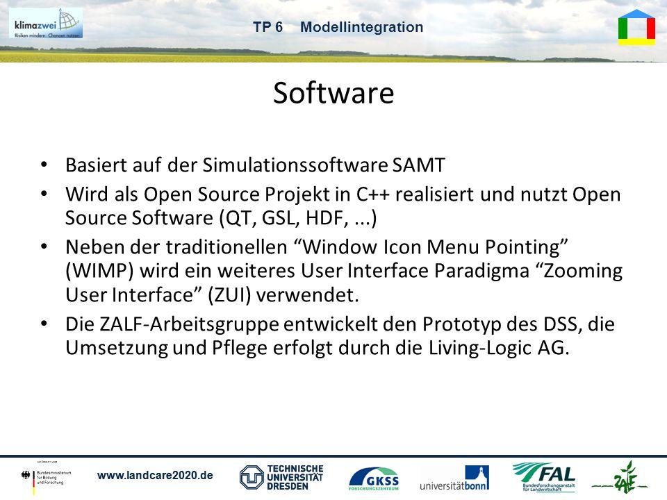 www.landcare2020.de TP 6 Modellintegration Software Basiert auf der Simulationssoftware SAMT Wird als Open Source Projekt in C++ realisiert und nutzt