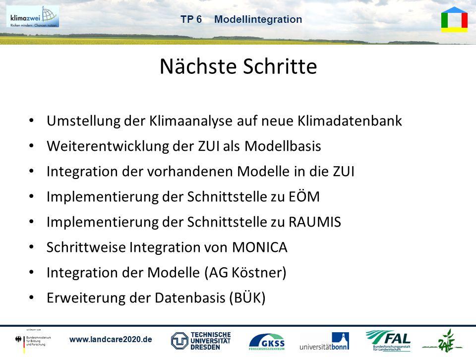 www.landcare2020.de TP 6 Modellintegration Nächste Schritte Umstellung der Klimaanalyse auf neue Klimadatenbank Weiterentwicklung der ZUI als Modellba