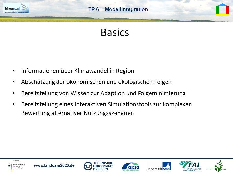 www.landcare2020.de TP 6 Modellintegration Basics Informationen über Klimawandel in Region Abschätzung der ökonomischen und ökologischen Folgen Bereit