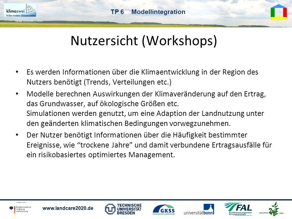 www.landcare2020.de TP 6 Modellintegration Nutzersicht (Workshops) Es werden Informationen über die Klimaentwicklung in der Region des Nutzers benötig