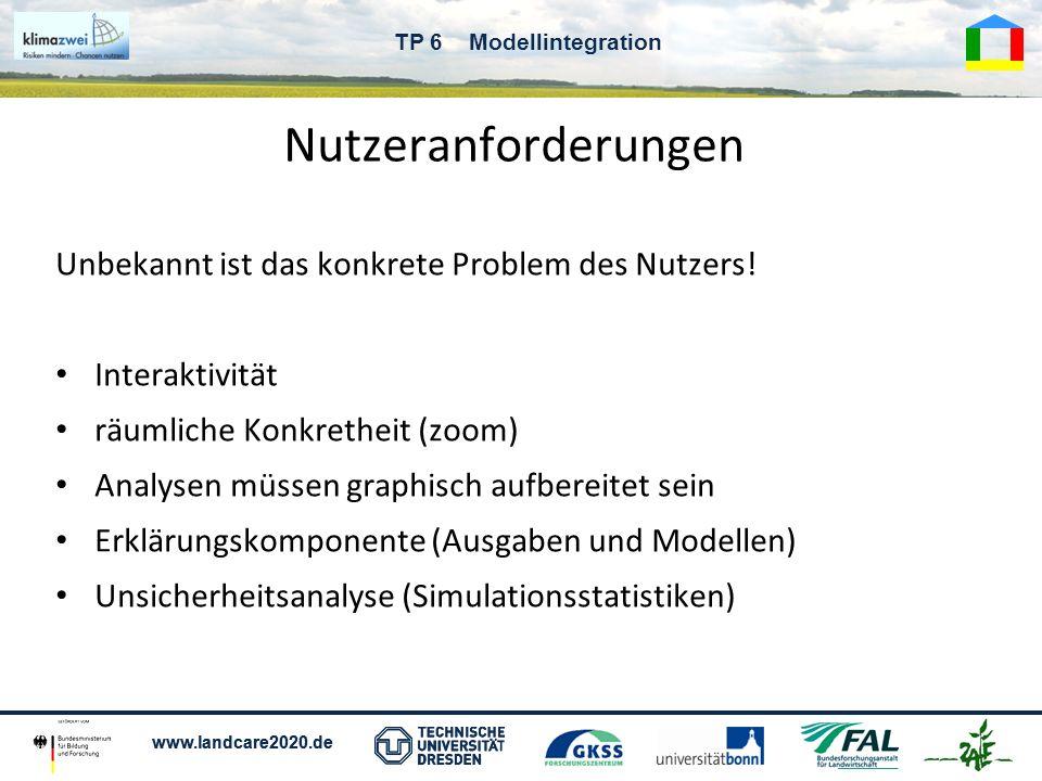 www.landcare2020.de TP 6 Modellintegration Nutzeranforderungen Unbekannt ist das konkrete Problem des Nutzers! Interaktivität räumliche Konkretheit (z