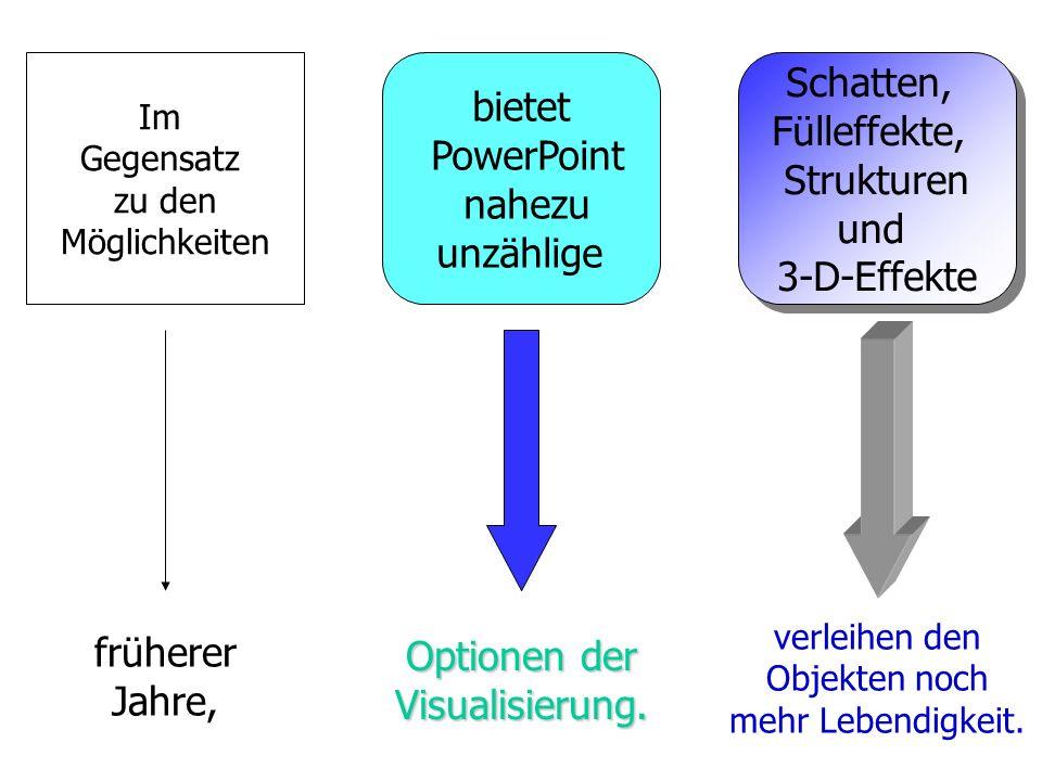 Grundlagen: Sinn und Zweck von Präsentationen Farbwahl und -gestaltung Schriftgröße und Schriftart Seitenlayout Animationen, Grafiken und Effekte Corp