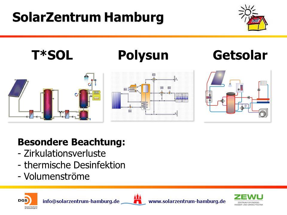 info@solarzentrum-hamburg.de www.solarzentrum-hamburg.de SolarZentrum Hamburg T*SOL Polysun Getsolar Besondere Beachtung: - Zirkulationsverluste - the