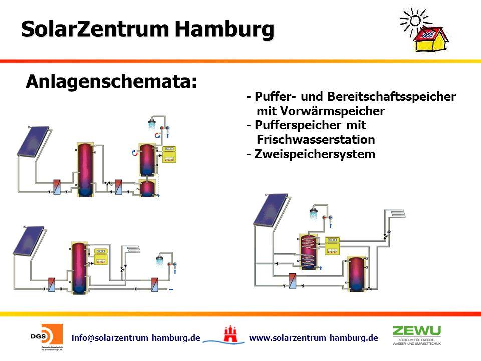 info@solarzentrum-hamburg.de www.solarzentrum-hamburg.de SolarZentrum Hamburg Anlagenschemata: - Puffer- und Bereitschaftsspeicher mit Vorwärmspeicher