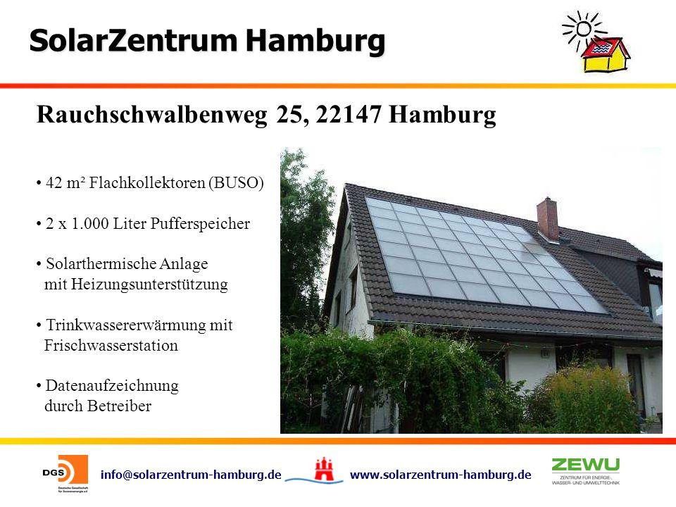 info@solarzentrum-hamburg.de www.solarzentrum-hamburg.de SolarZentrum Hamburg Rauchschwalbenweg 25, 22147 Hamburg 42 m² Flachkollektoren (BUSO) 2 x 1.