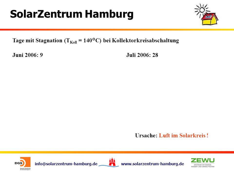 info@solarzentrum-hamburg.de www.solarzentrum-hamburg.de SolarZentrum Hamburg Tage mit Stagnation (T Koll = 140°C) bei Kollektorkreisabschaltung Juni