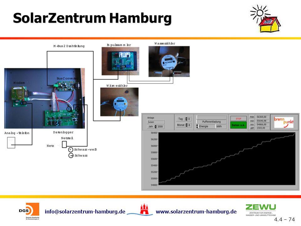 info@solarzentrum-hamburg.de www.solarzentrum-hamburg.de SolarZentrum Hamburg 4.4 – 74