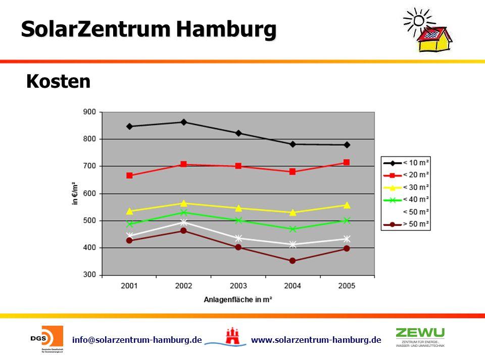info@solarzentrum-hamburg.de www.solarzentrum-hamburg.de SolarZentrum Hamburg Kosten