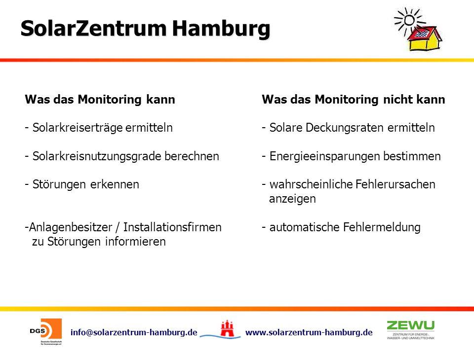 info@solarzentrum-hamburg.de www.solarzentrum-hamburg.de SolarZentrum Hamburg Was das Monitoring kannWas das Monitoring nicht kann - Solarkreiserträge