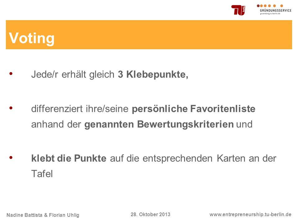 Nadine Battista & Florian Uhlig www.entrepreneurship.tu-berlin.de28. Oktober 2013 Voting Jede/r erhält gleich 3 Klebepunkte, differenziert ihre/seine