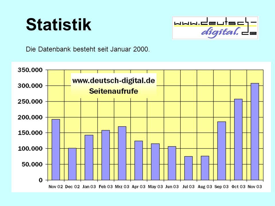 Statistik Die Datenbank besteht seit Januar 2000.