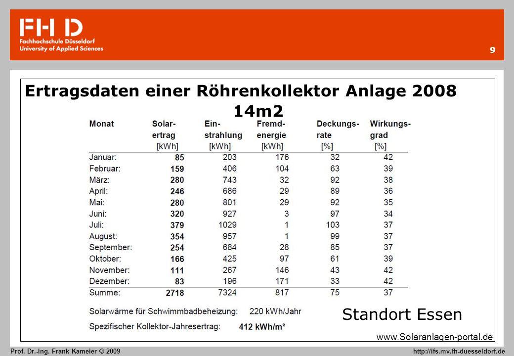 9 Prof. Dr.-Ing. Frank Kameier © 2009 http://ifs.mv.fh-duesseldorf.de Ertragsdaten einer Röhrenkollektor Anlage 2008 14m2 Standort Essen www.Solaranla